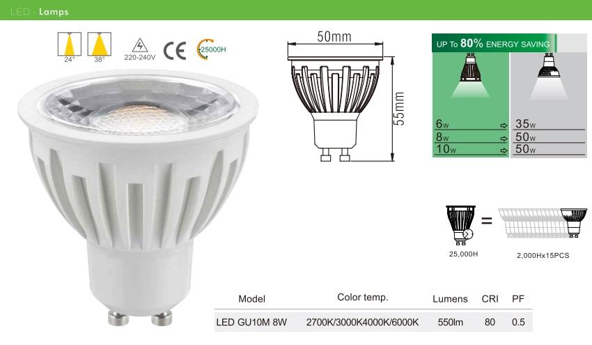 Bóng đèn LED GU10M 8w