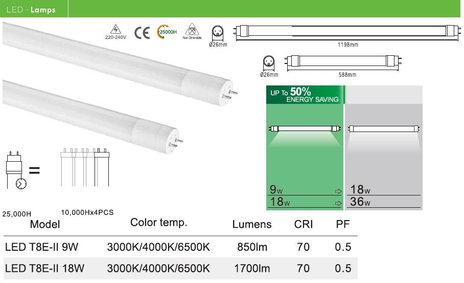 Bóng đèn LED T8E-II 18w